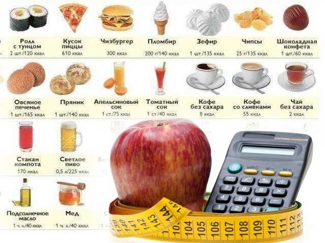 Table-calorie-foods-33